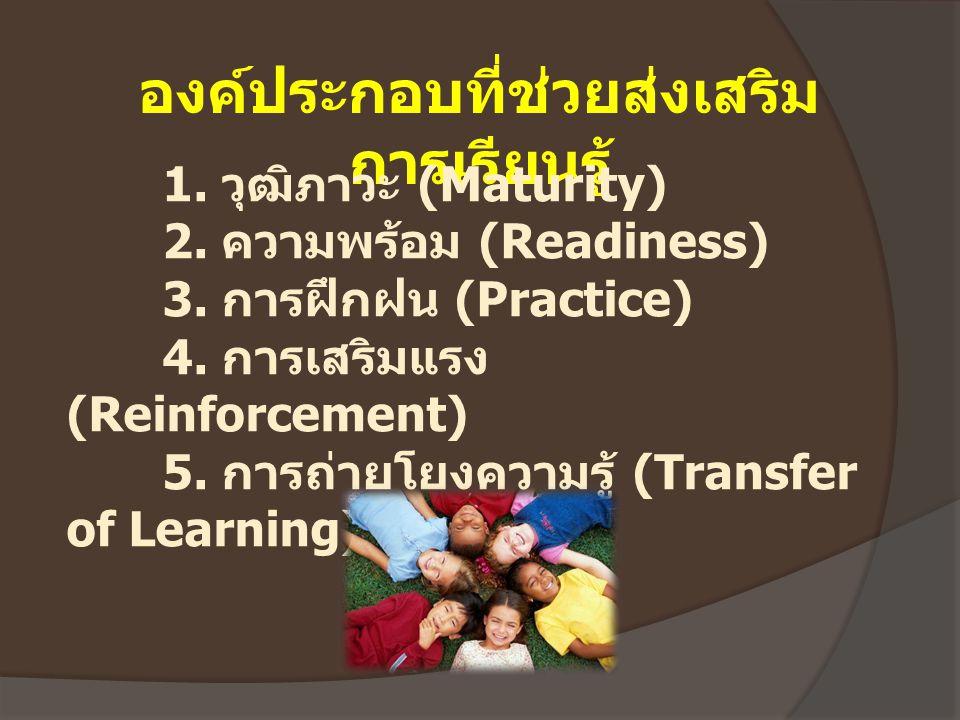 องค์ประกอบที่ช่วยส่งเสริมการเรียนรู้