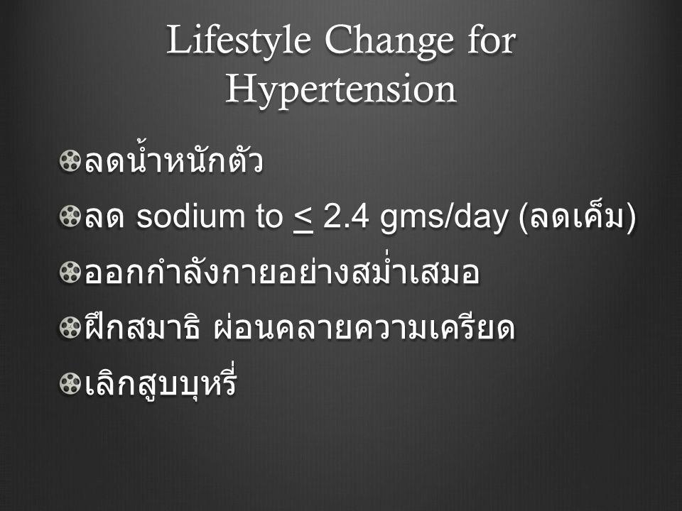 Lifestyle Change for Hypertension