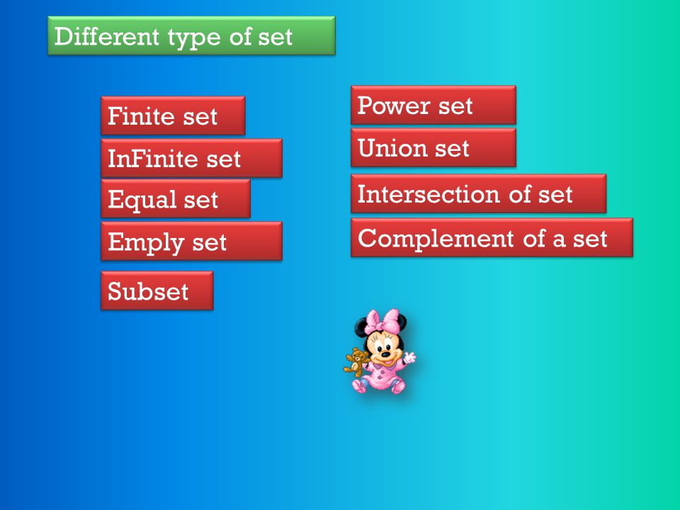 Different type of set Power set. Finite set. Union set. InFinite set. Intersection of set. Equal set.