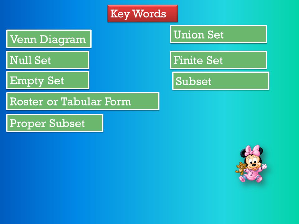 Key Words Union Set. Venn Diagram. Null Set. Finite Set. Empty Set. Subset. Roster or Tabular Form.