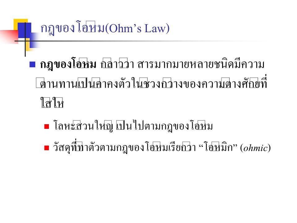กฎของโอห์ม(Ohm's Law)