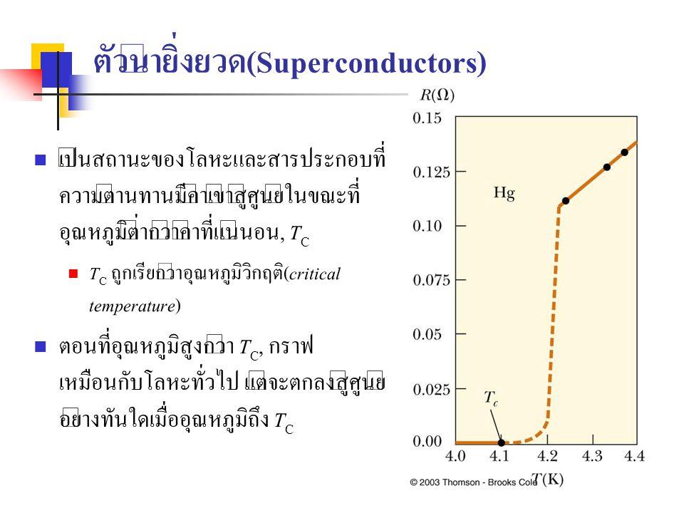 ตัวนำยิ่งยวด(Superconductors)