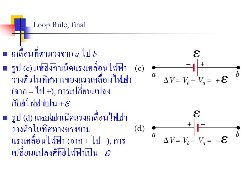 Loop Rule, final เคลื่อนที่ตามวงจาก a ไป b.