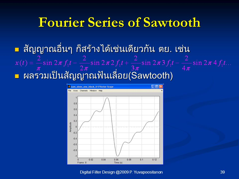 Fourier Series of Sawtooth