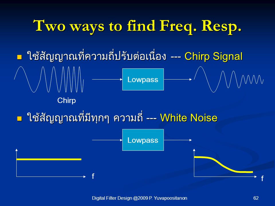 Two ways to find Freq. Resp.
