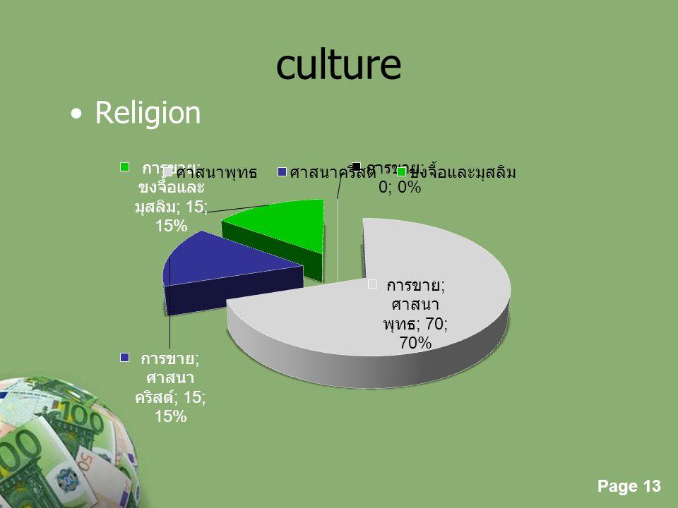culture Religion