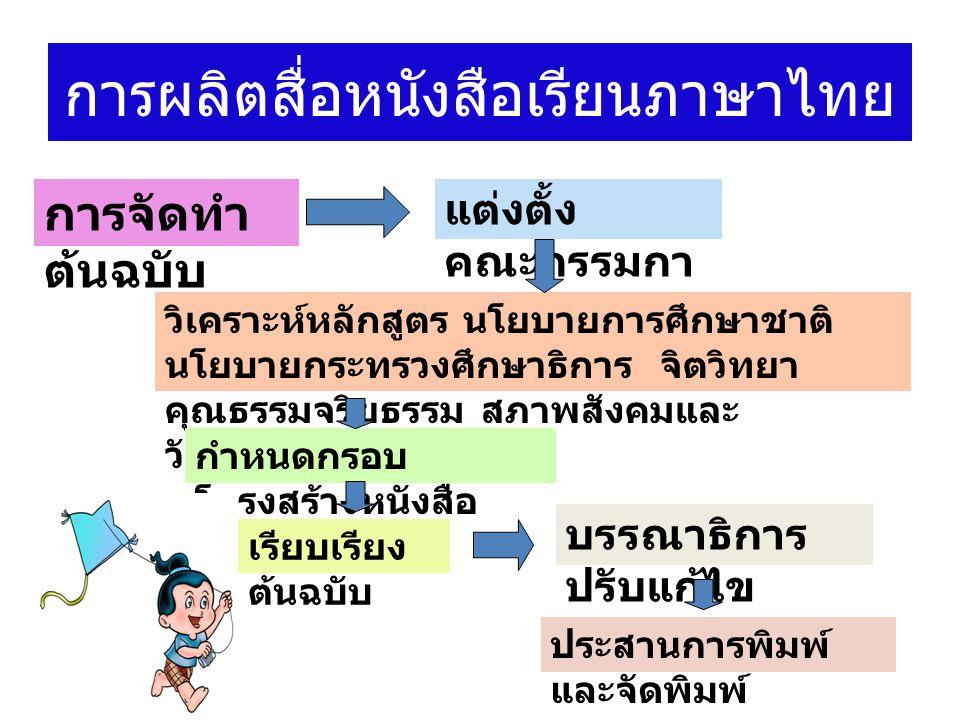 การผลิตสื่อหนังสือเรียนภาษาไทย