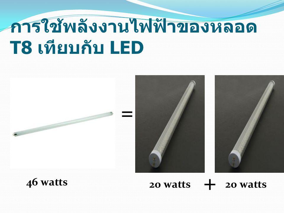 การใช้พลังงานไฟฟ้าของหลอด T8 เทียบกับ LED