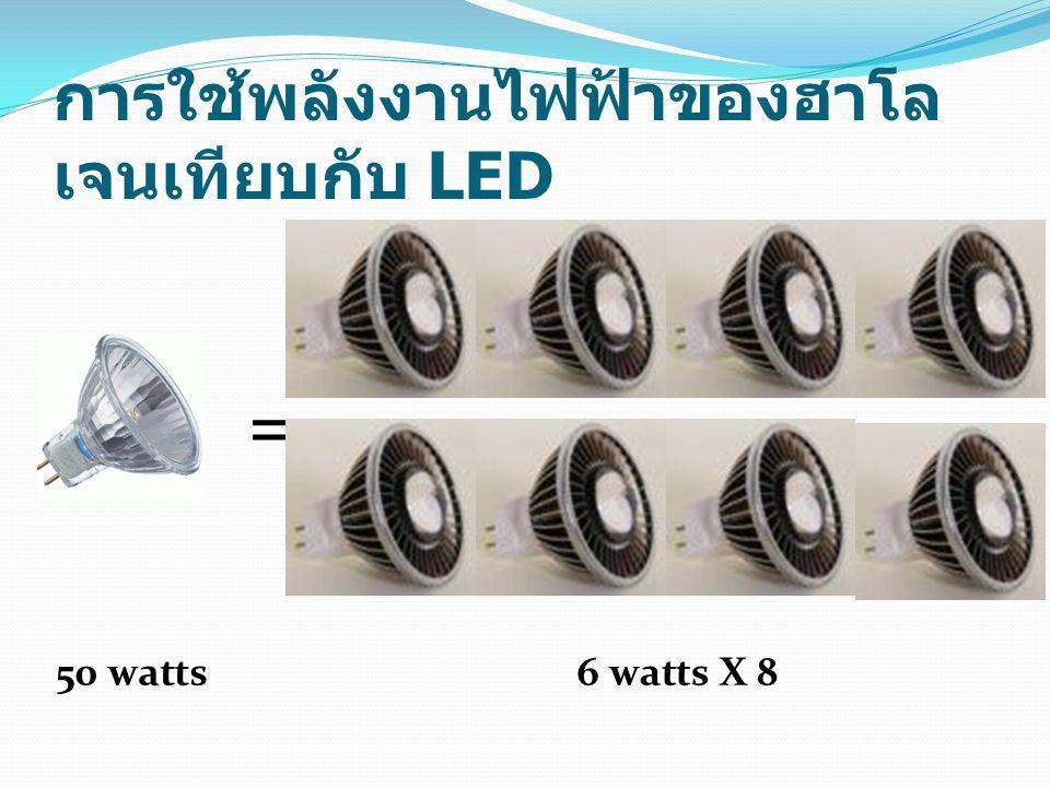 การใช้พลังงานไฟฟ้าของฮาโลเจนเทียบกับ LED