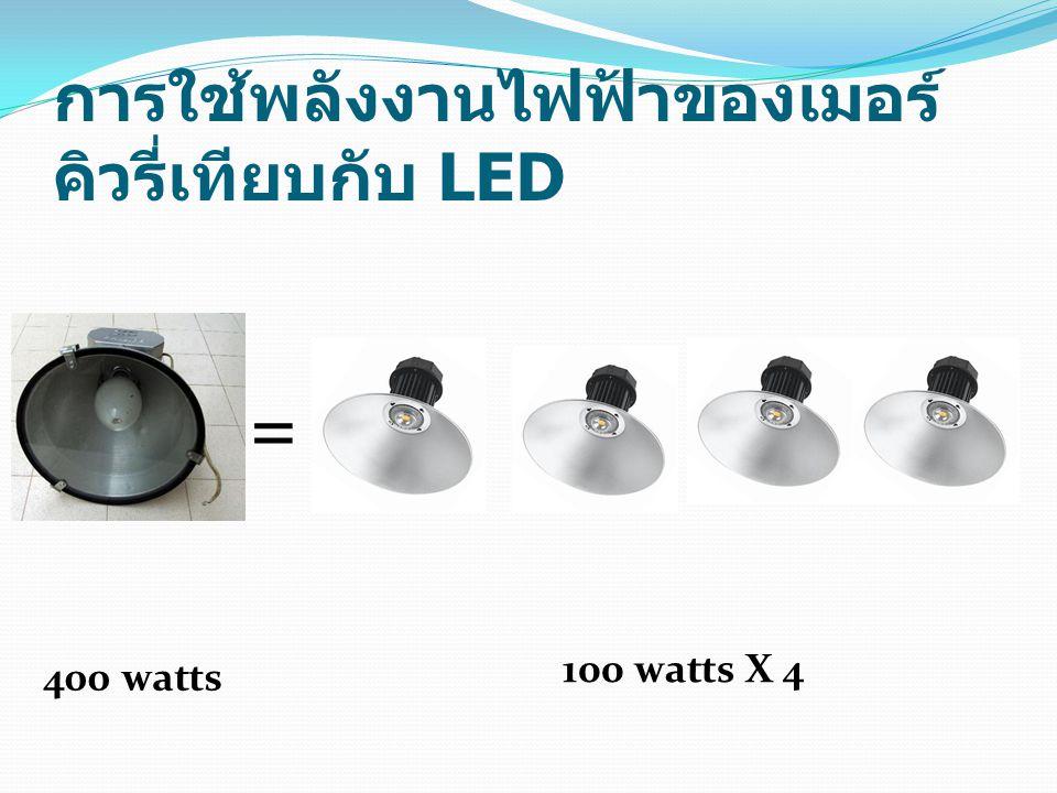 การใช้พลังงานไฟฟ้าของเมอร์คิวรี่เทียบกับ LED