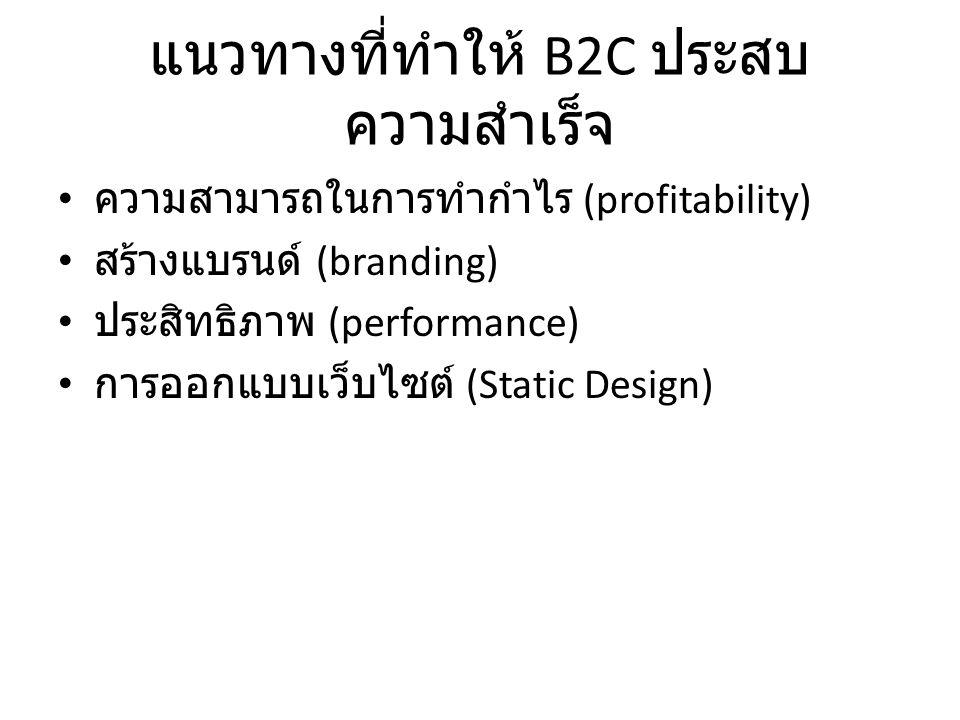 แนวทางที่ทำให้ B2C ประสบความสำเร็จ