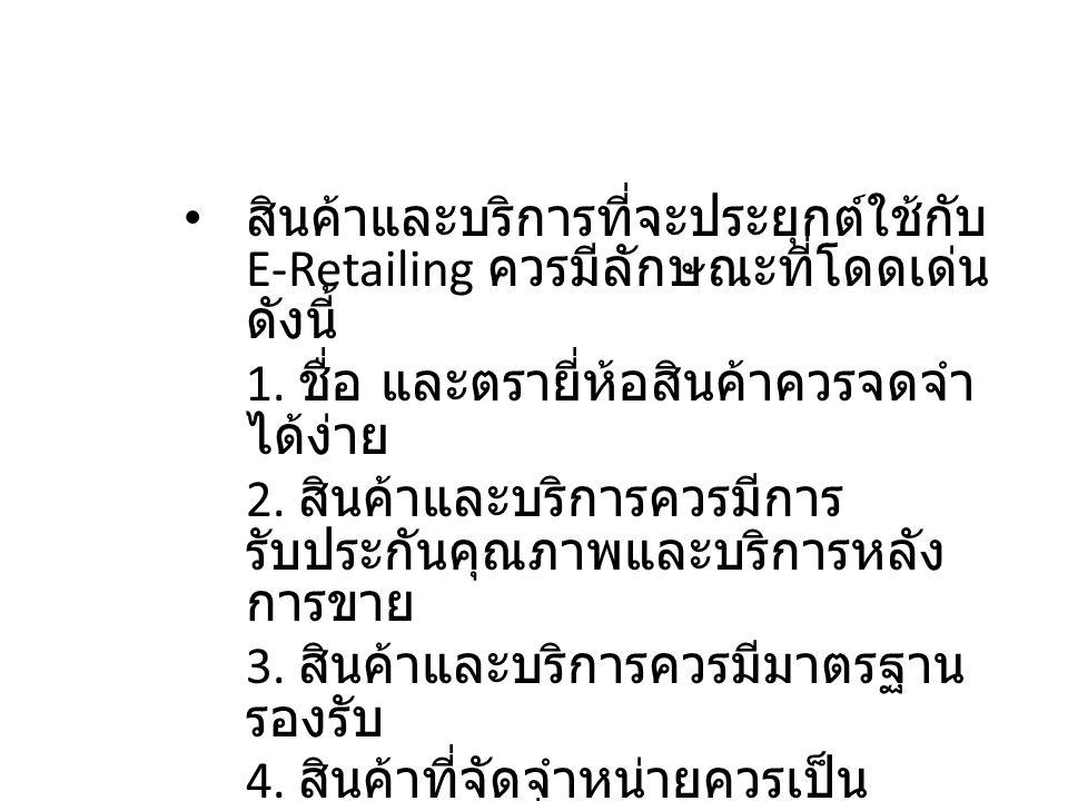 2.2 แนะนำการค้าปลีกอิเล็กทรอนิกส์