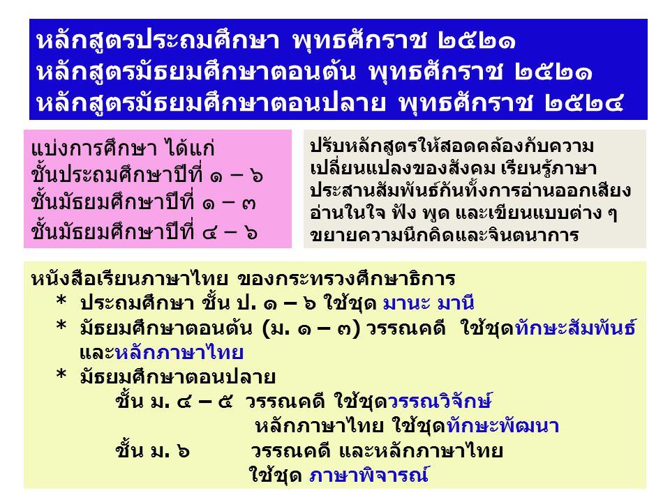 หลักสูตรประถมศึกษา พุทธศักราช ๒๕๒๑