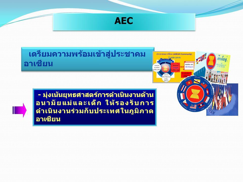 กรมอนามัยส่งเสริมให้คนไทยสุขภาพดี