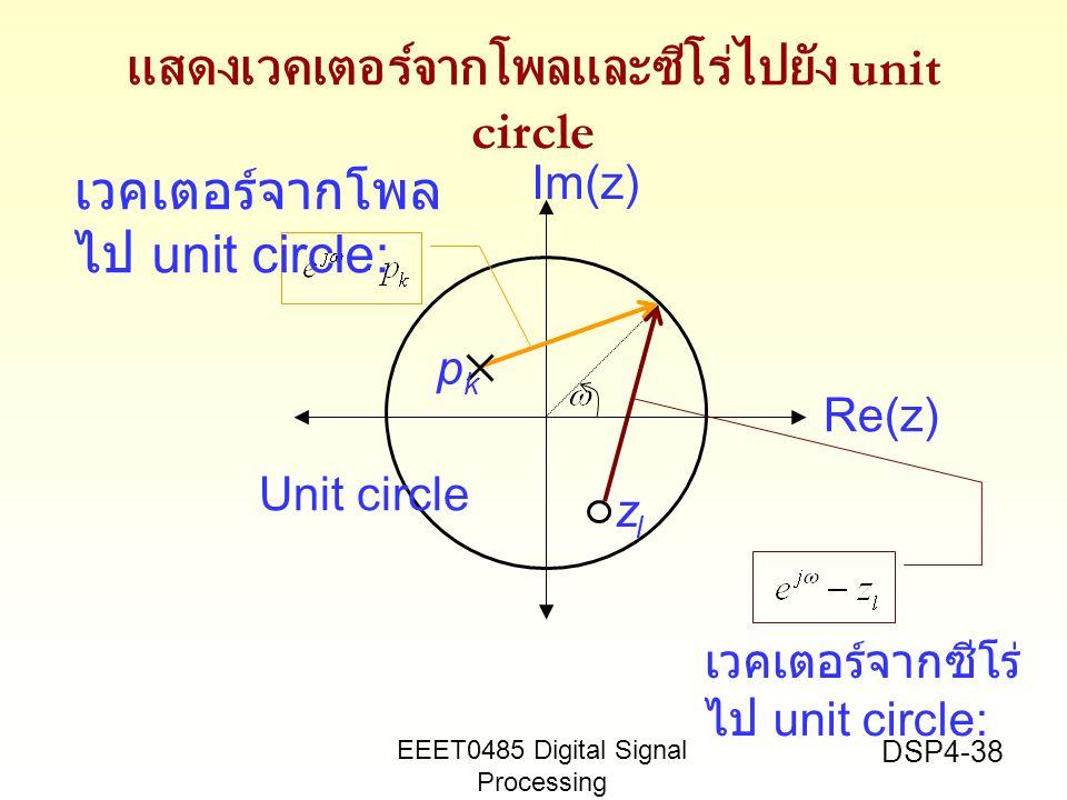 แสดงเวคเตอร์จากโพลและซีโร่ไปยัง unit circle