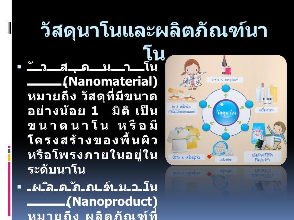 วัสดุนาโนและผลิตภัณฑ์นาโน