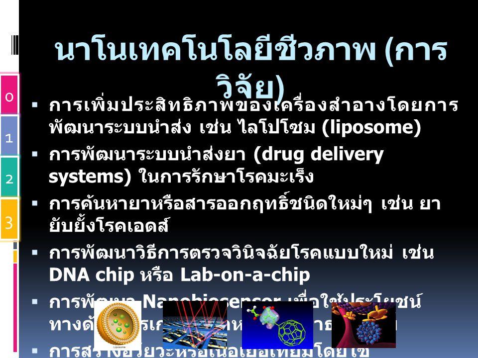 นาโนเทคโนโลยีชีวภาพ (การวิจัย)