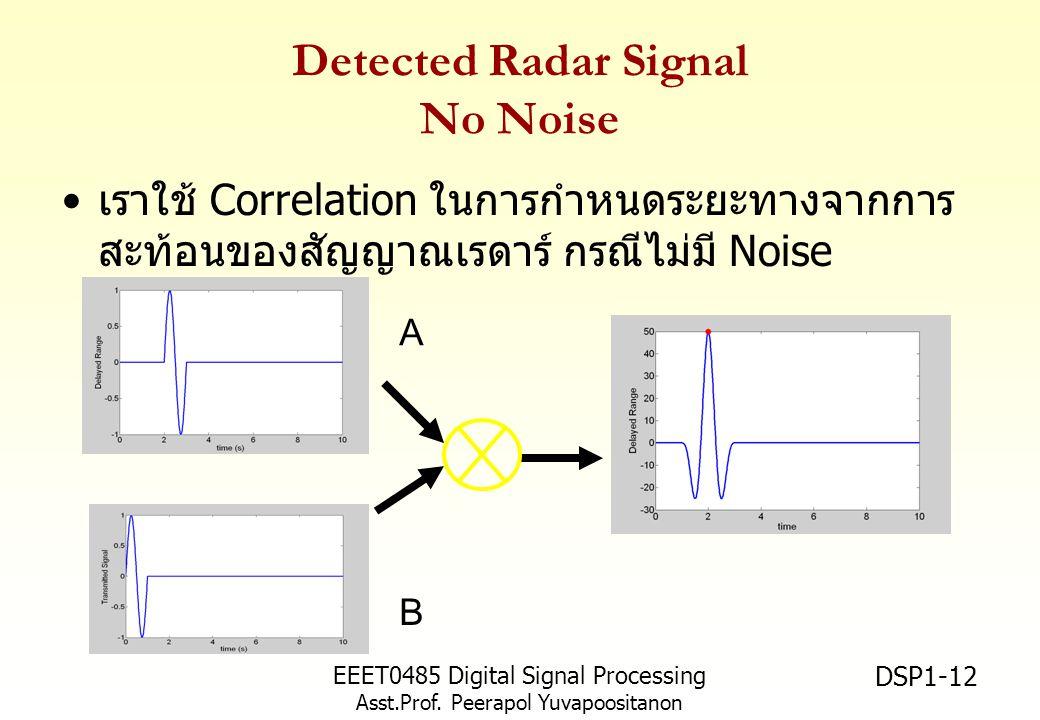 Detected Radar Signal No Noise