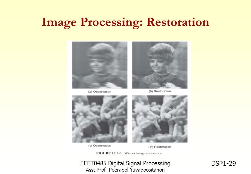 Image Processing: Restoration
