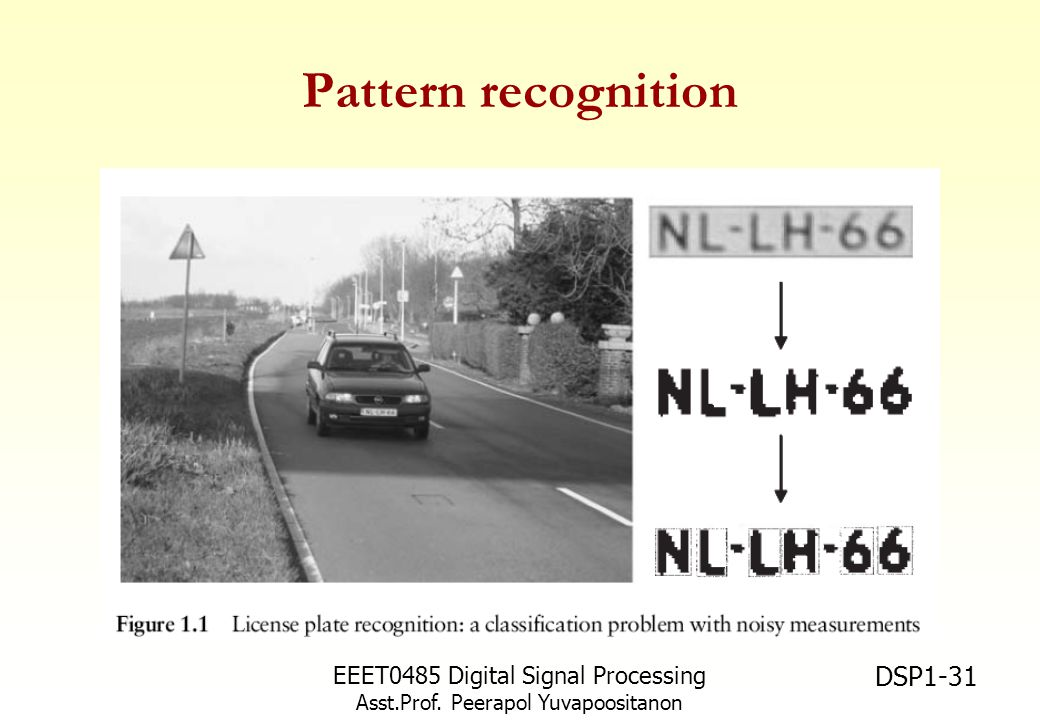 Pattern recognition EEET0485 Digital Signal Processing