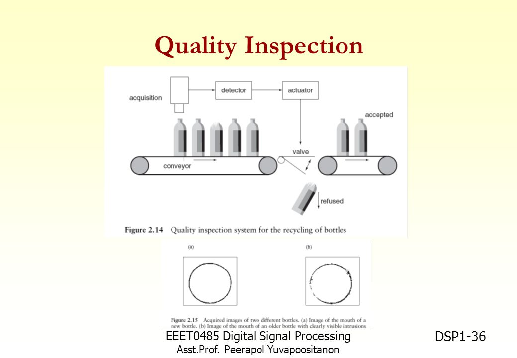 Quality Inspection EEET0485 Digital Signal Processing