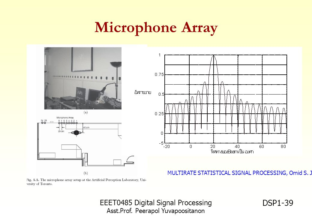 Microphone Array EEET0485 Digital Signal Processing