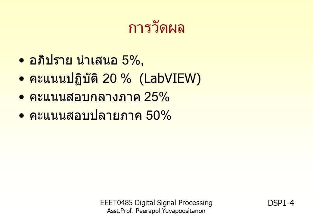การวัดผล อภิปราย นำเสนอ 5%, คะแนนปฏิบัติ 20 % (LabVIEW)