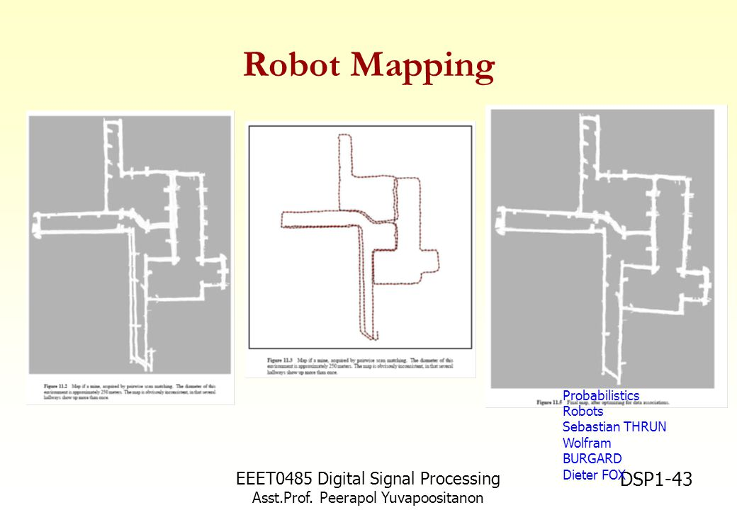 Robot Mapping EEET0485 Digital Signal Processing