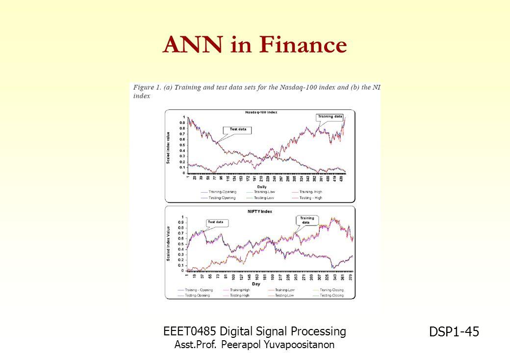 ANN in Finance EEET0485 Digital Signal Processing