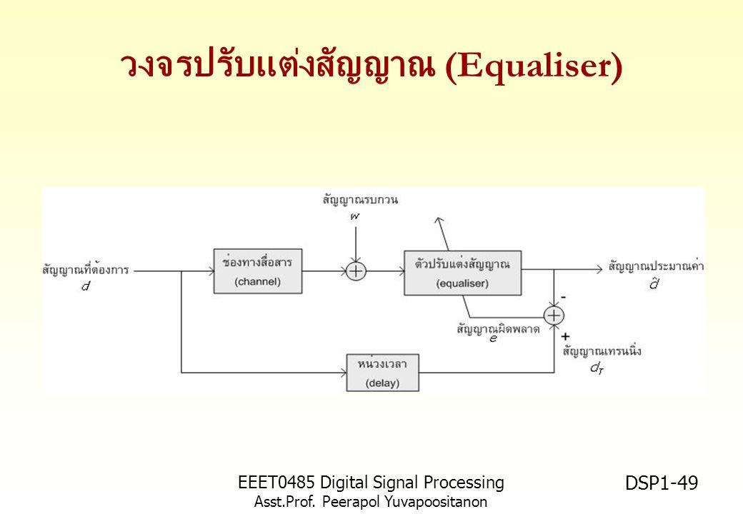 วงจรปรับแต่งสัญญาณ (Equaliser)
