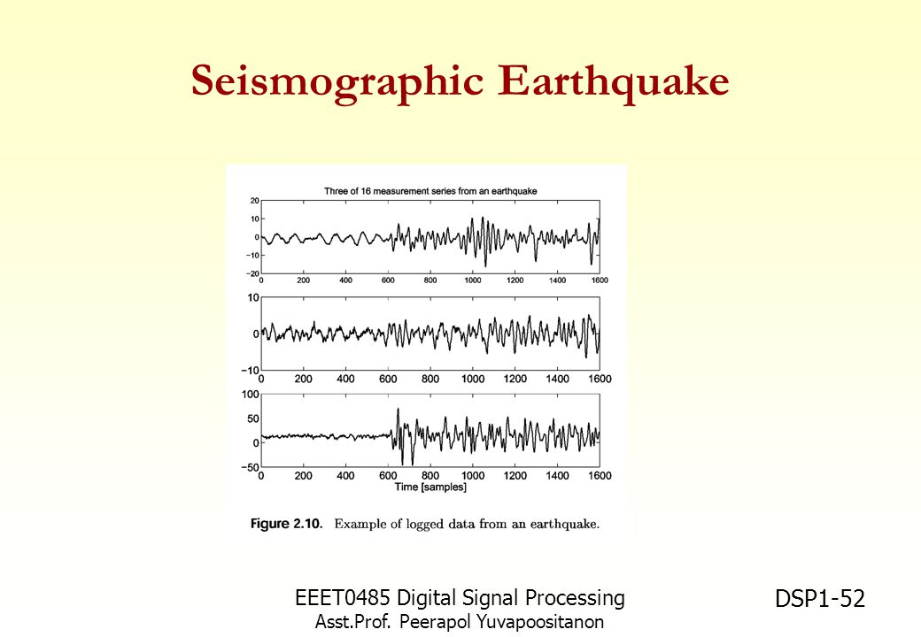 Seismographic Earthquake