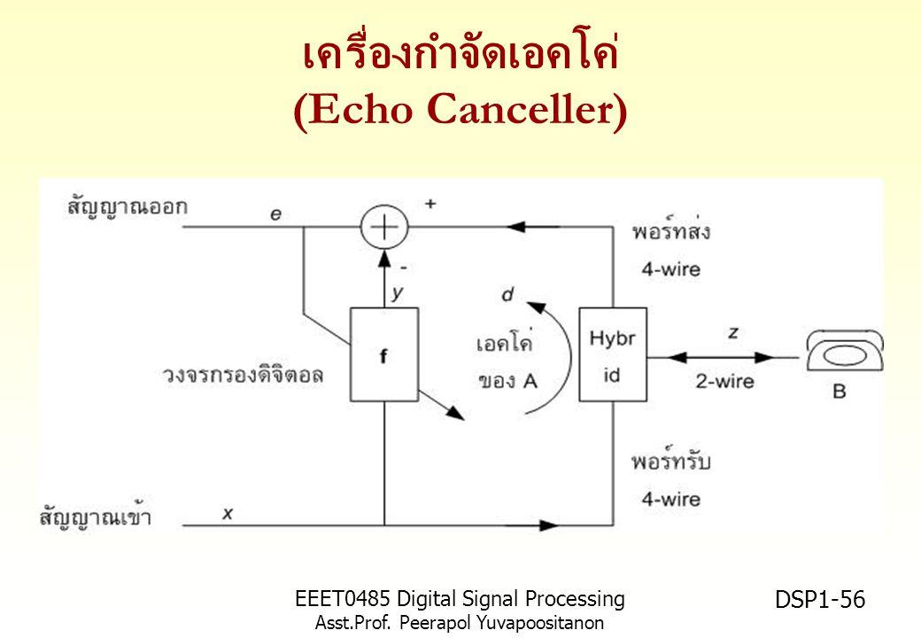 เครื่องกำจัดเอคโค่ (Echo Canceller)