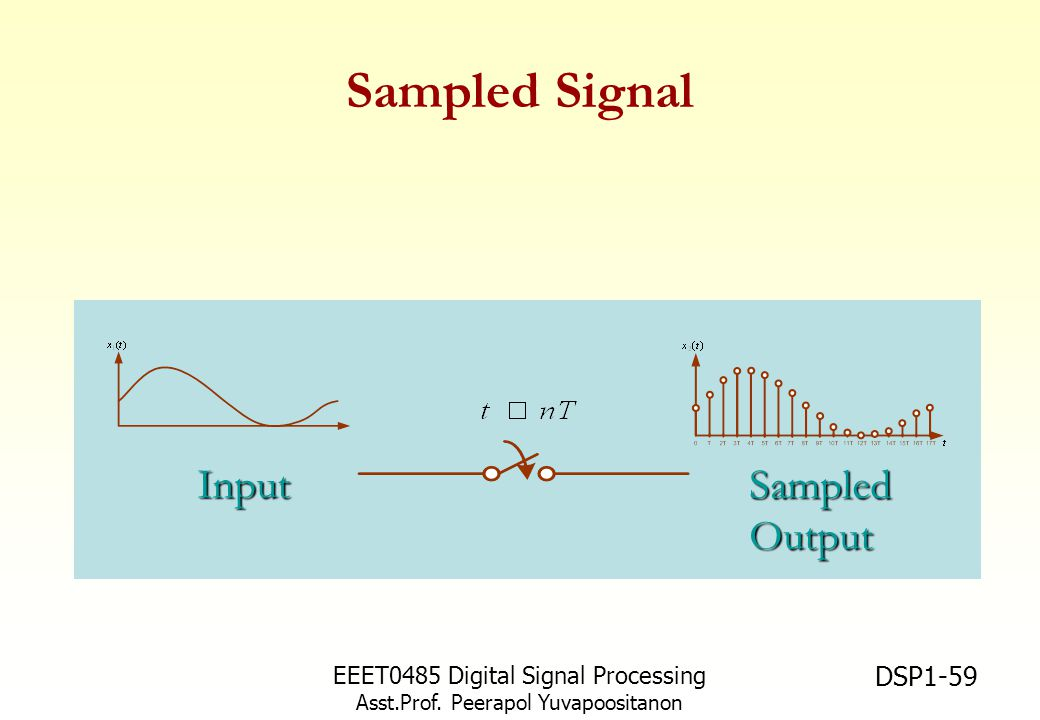 Sampled Signal Input Sampled Output EEET0485 Digital Signal Processing
