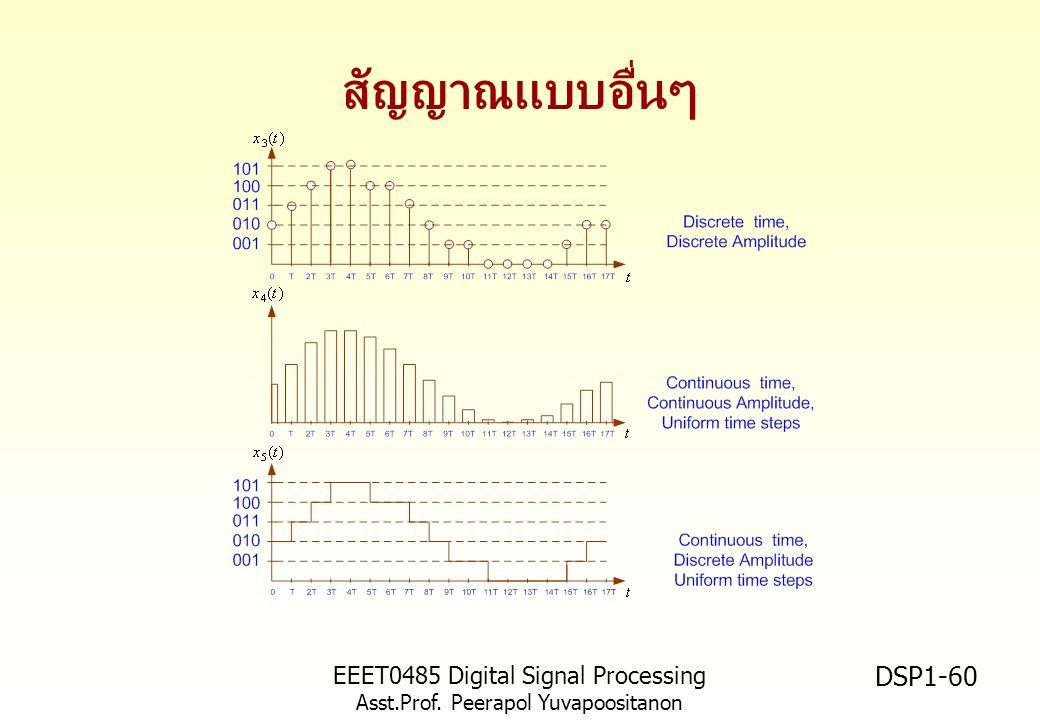 สัญญาณแบบอื่นๆ EEET0485 Digital Signal Processing