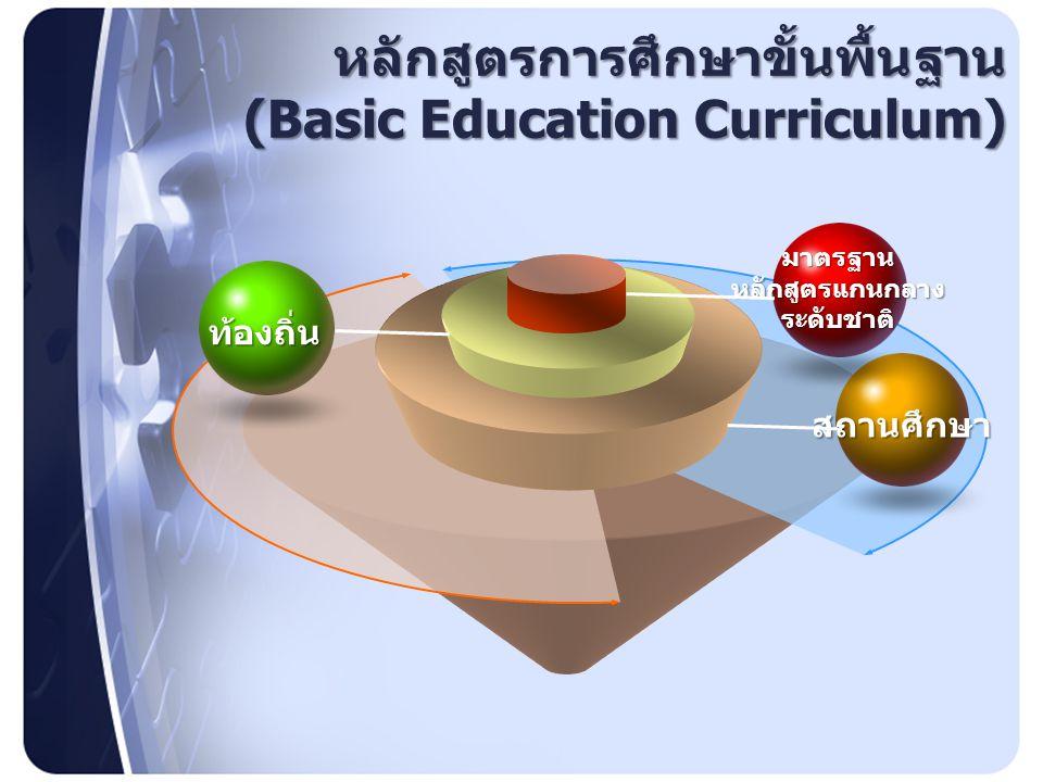 หลักสูตรการศึกษาขั้นพื้นฐาน (Basic Education Curriculum)