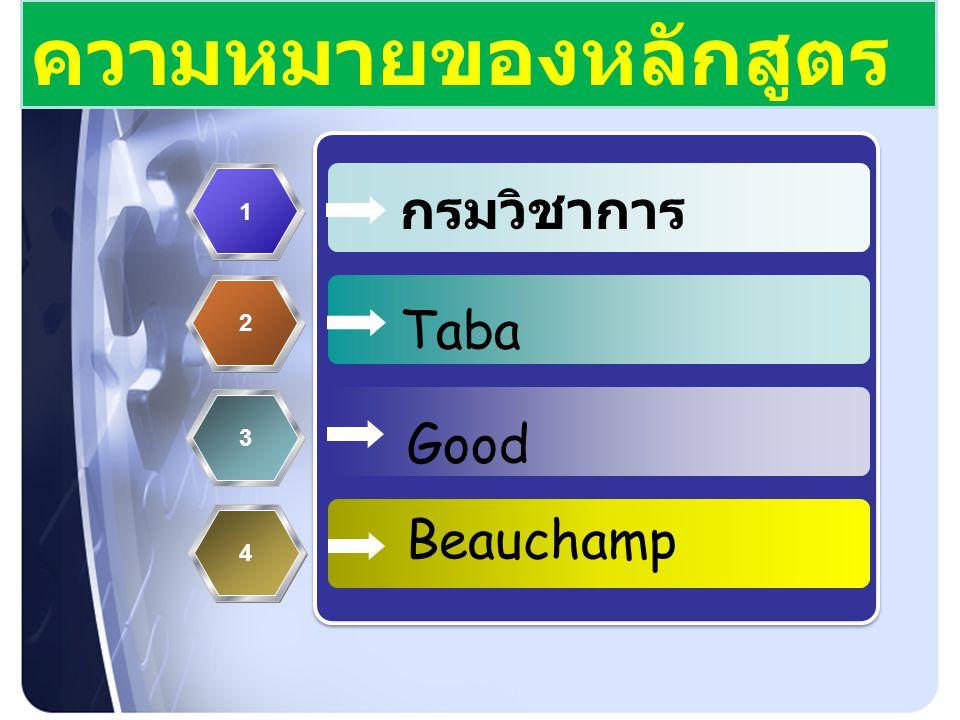 ความหมายของหลักสูตร กรมวิชาการ 1 Taba 2 Good 3 Beauchamp 4
