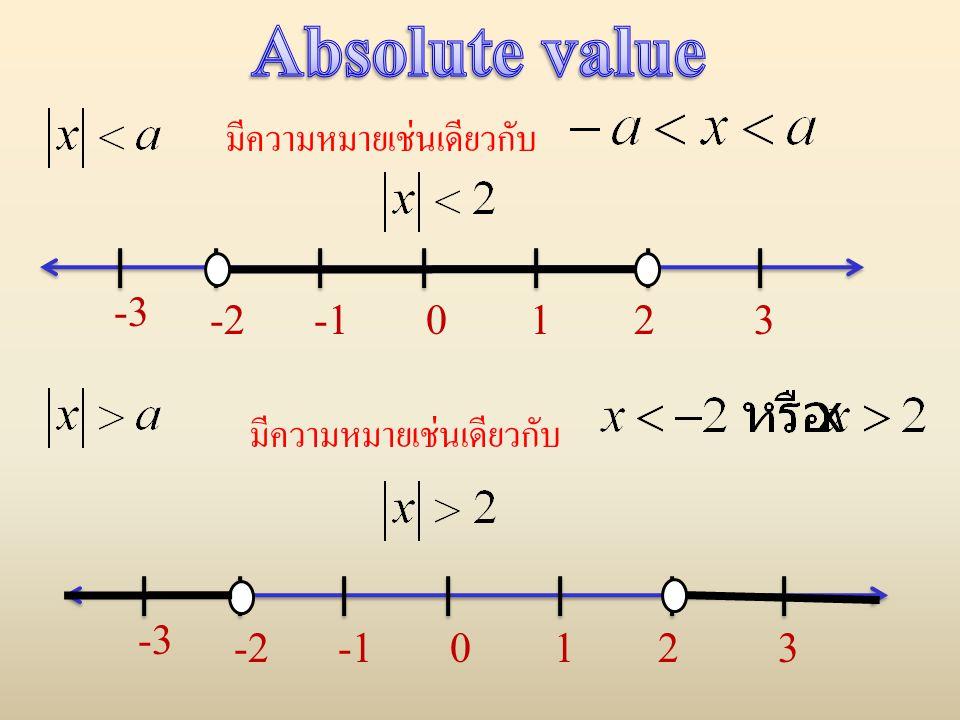 Absolute value มีความหมายเช่นเดียวกับ มีความหมายเช่นเดียวกับ -3 3 -2 2