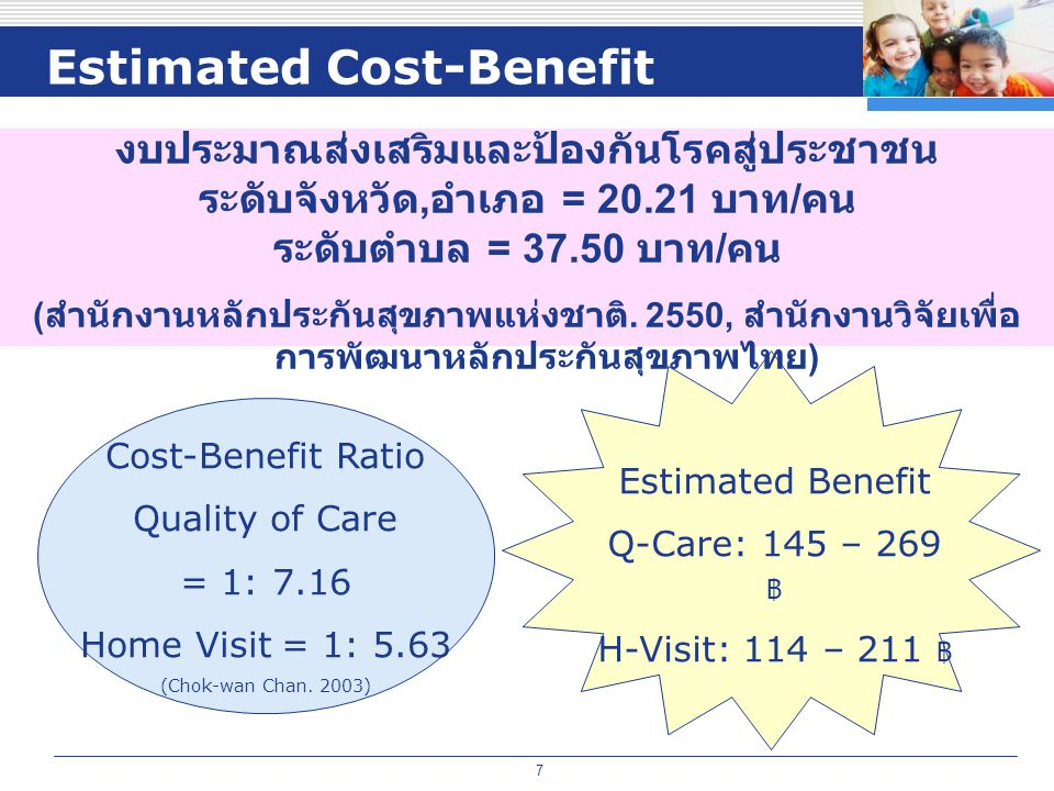 Estimated Cost-Benefit