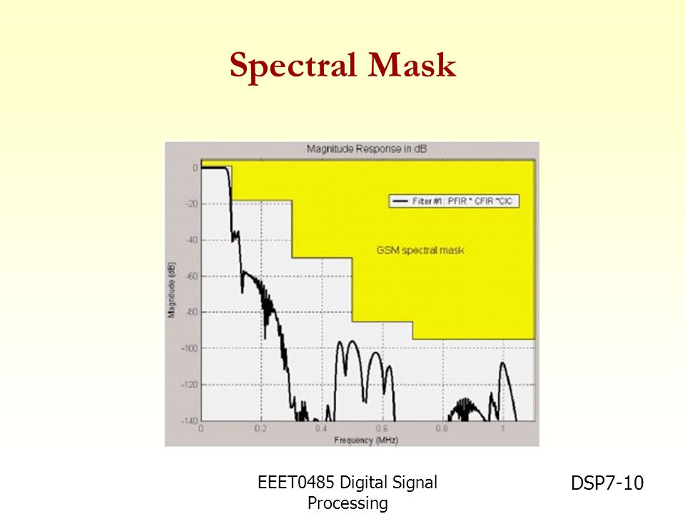 Spectral Mask EEET0485 Digital Signal Processing