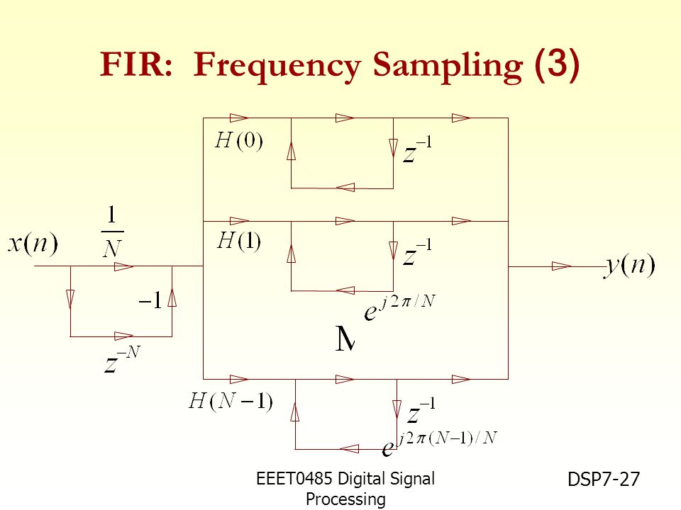 FIR: Frequency Sampling (3)