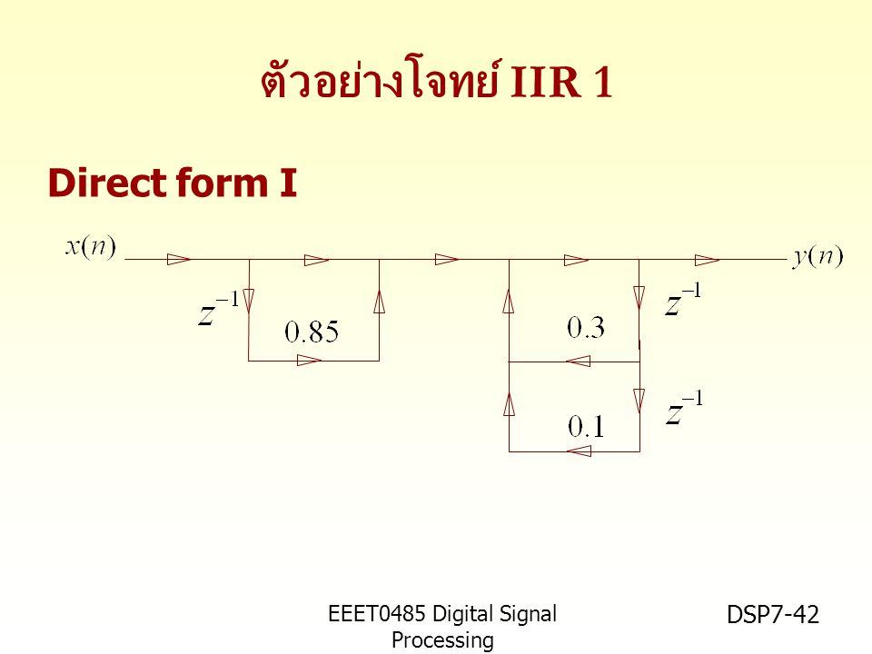 ตัวอย่างโจทย์ IIR 1 Direct form I EEET0485 Digital Signal Processing