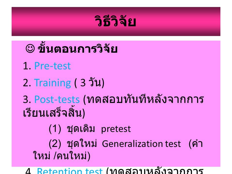 วิธีวิจัย 1. Pre-test 2. Training ( 3 วัน)