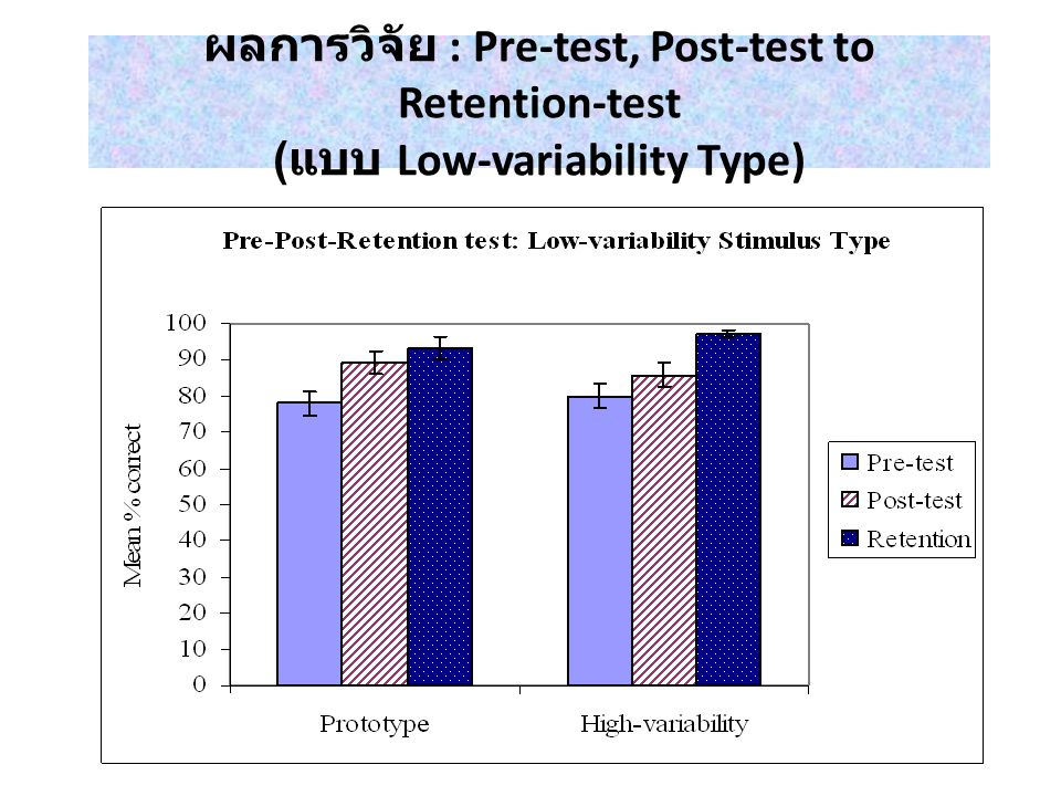 ผลการวิจัย : Pre-test, Post-test to Retention-test (แบบ Low-variability Type)