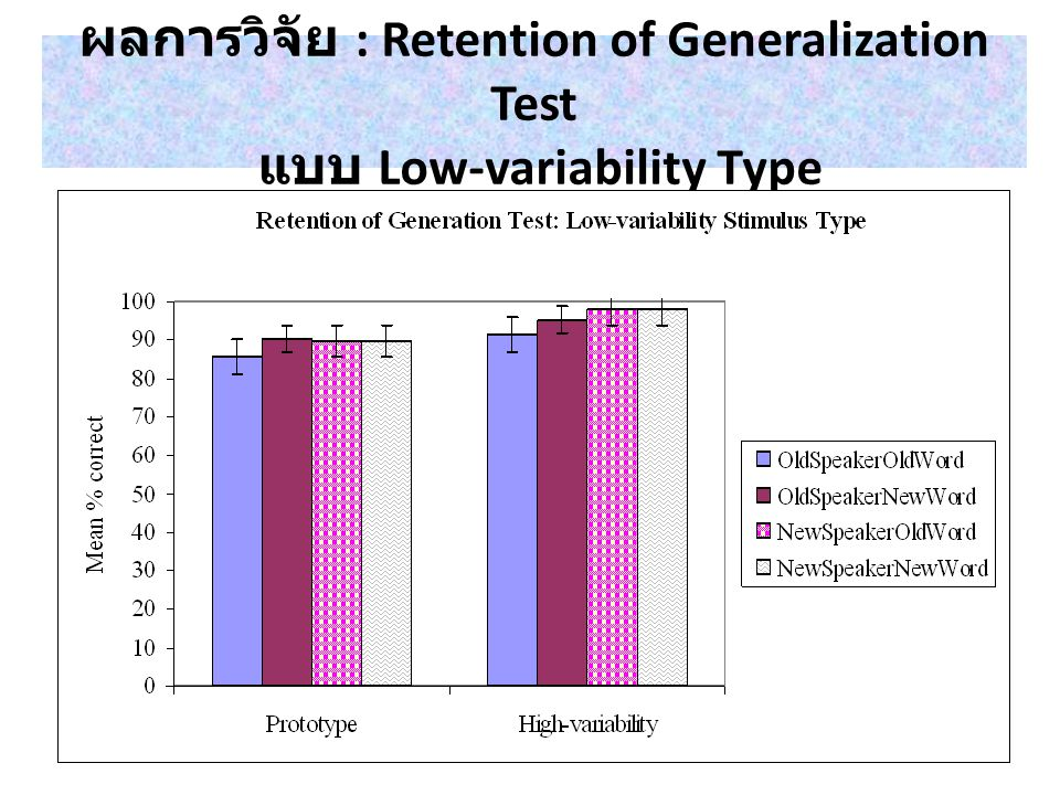 ผลการวิจัย : Retention of Generalization Test แบบ Low-variability Type