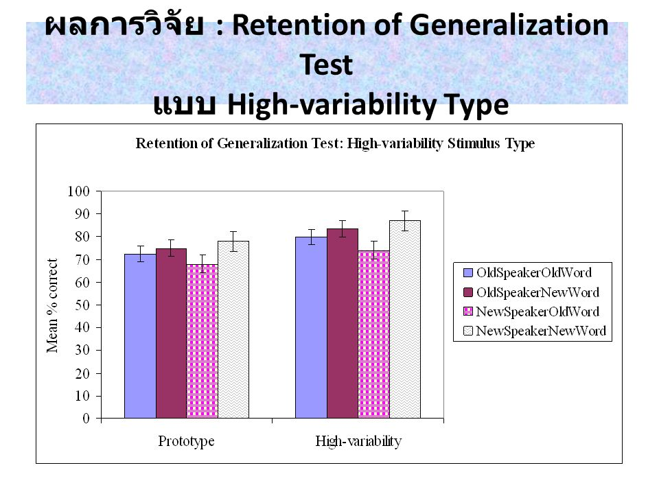 ผลการวิจัย : Retention of Generalization Test แบบ High-variability Type