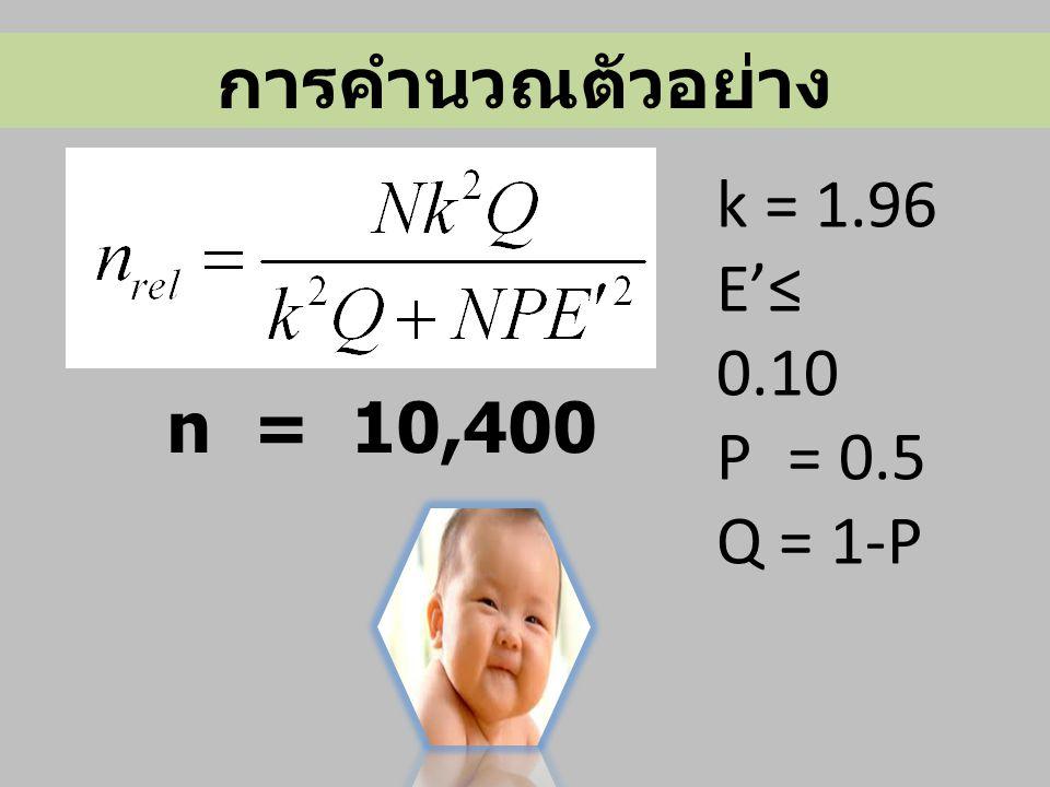 การคำนวณตัวอย่าง k = 1.96 E'≤ 0.10 P = 0.5 Q = 1-P n = 10,400