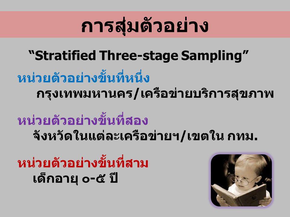 การสุ่มตัวอย่าง Stratified Three-stage Sampling