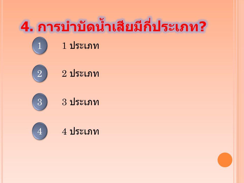 4. การบำบัดน้ำเสียมีกี่ประเภท