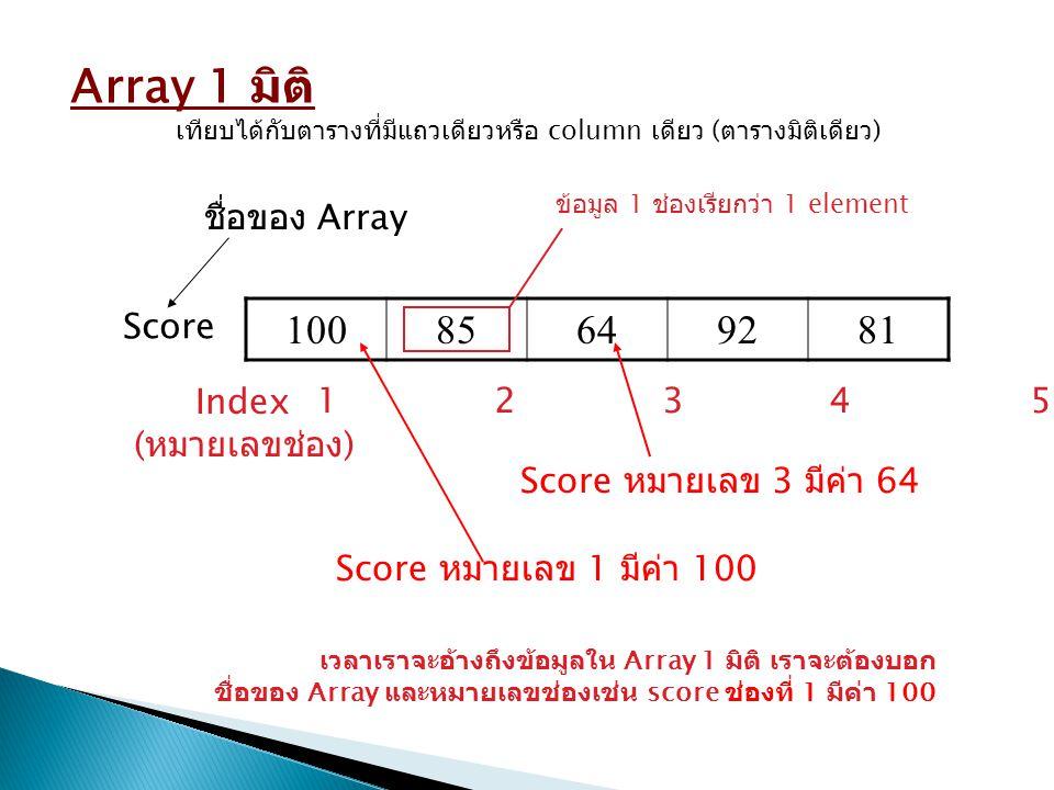 Array 1 มิติ 100 85 64 92 81 ชื่อของ Array Score Index (หมายเลขช่อง)