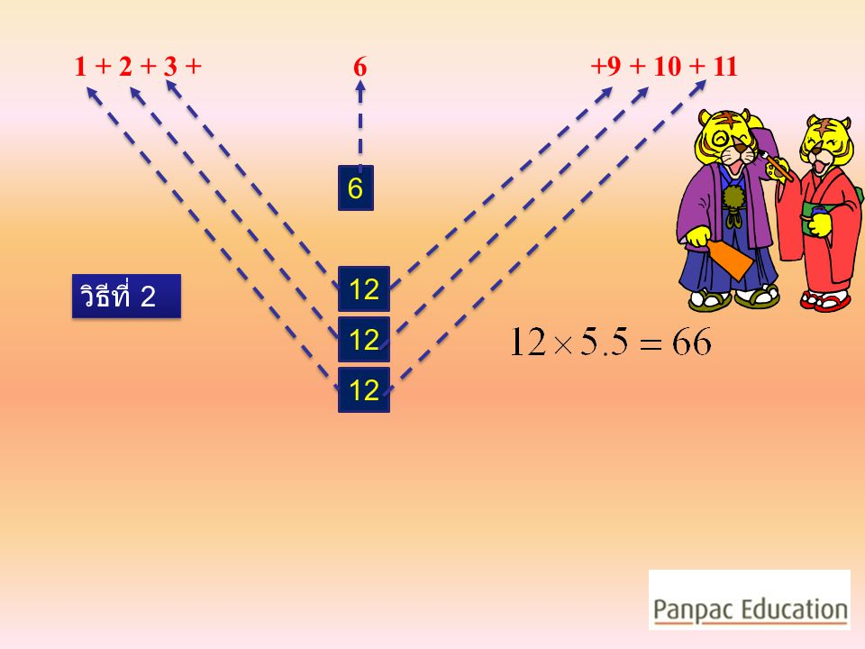 1 + 2 + 3 + 6 +9 + 10 + 11 6 12 วิธีที่ 2 12 12